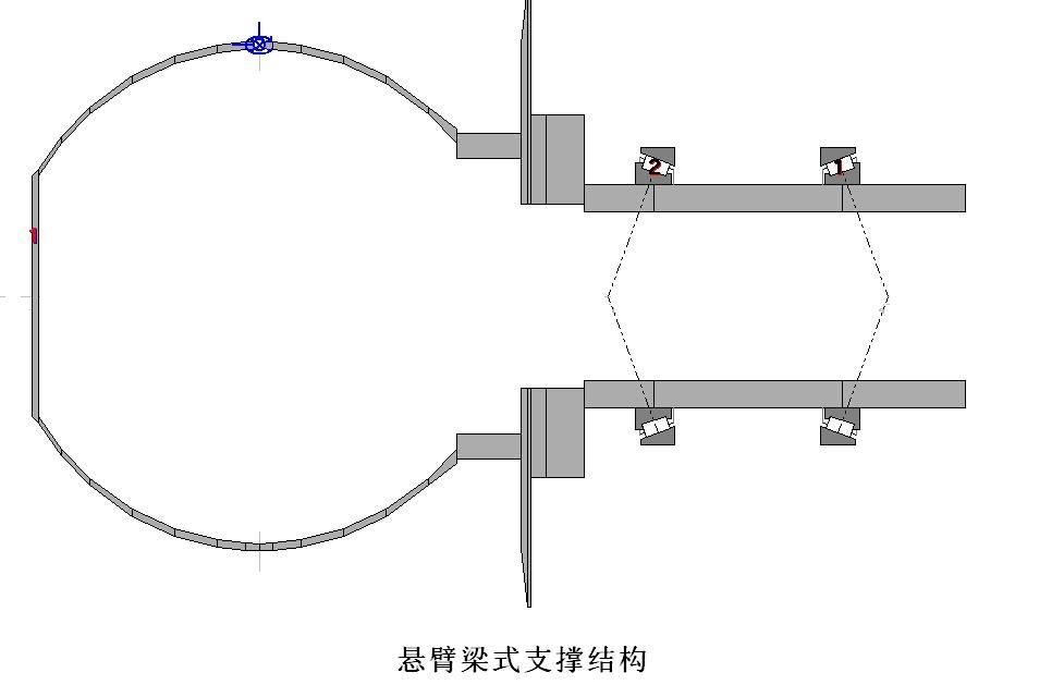 目前所了解到的国外10mw的风机所采用的主轴轴承支撑