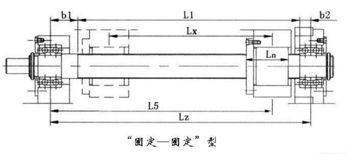 滚珠丝杠副作为关键的滚动传动元件,被广泛应用于各种需要定位或传动的机构中,对机构的性能举足轻重。在实际应用中,滚珠丝杠副的安装方式 的选择,同样会影响整个机构的工作效果,根据具体应用情况的不同,滚珠丝杠副的安装可以有多种不同的方式。不同的安装方式(即支承形式)都有其各自的特点,选取时,既要考虑实际工作要求(定位精度、传动速度、扭矩和推力情况等),又要结合滚珠丝杠副型号规格的选择(涉及内容较多,详情请参阅本站滚珠丝杠副类别的相关内容),只有两者综合考虑合理搭配,才能实现最佳效果,发挥滚珠丝杠副的最大价值。