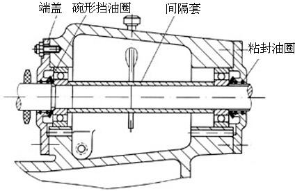 均由3台8ba-12型离心式清水泵供给