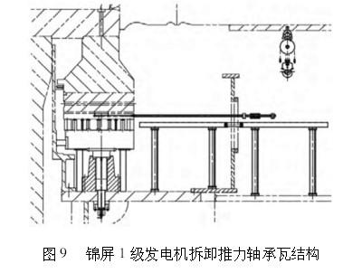 弹性支撑推力轴承在大型立式泵机组中的应用图片