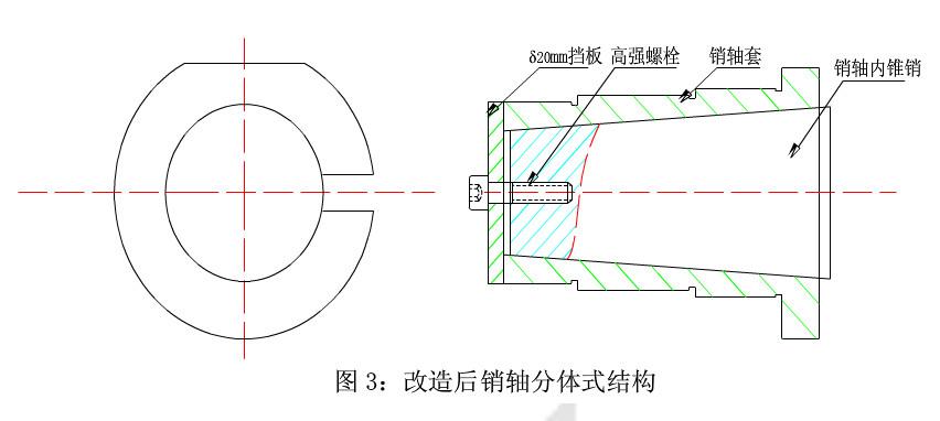 atox 50立磨磨棍销轴结构的改进