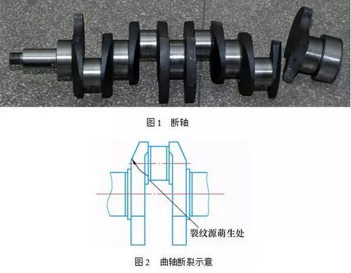 (10)发动机大修时,应对曲轴进行磁力探伤检查,也可用浸油敲击法,锤