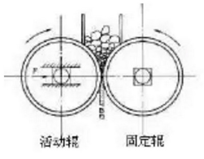 故障原因:干油润滑油泵的正常工作方式为间歇式控制,一般以工作7