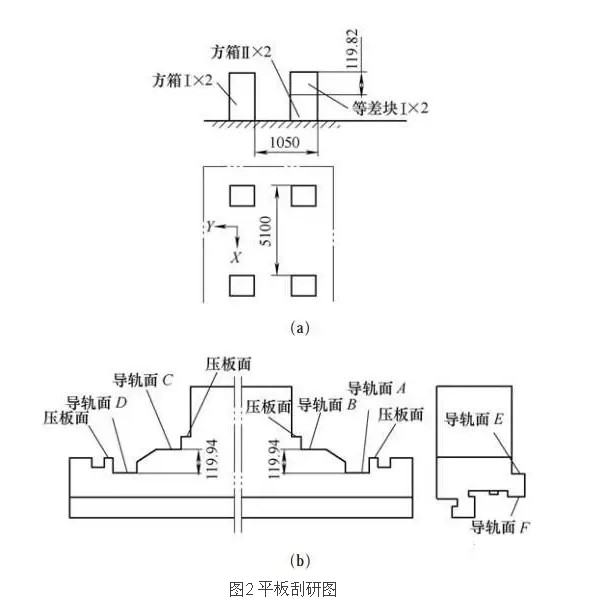 x6130铣床电路工作图