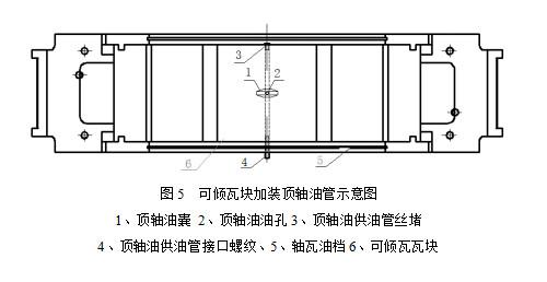 660mw汽轮机轴瓦烧损的原因分析及处理