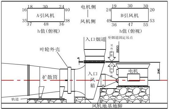 1b引风机),结构布置如图1所示;该引风机为动叶可调轴流式通风机(两级
