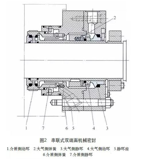 脱硫泵用双端面机械密封结构及失效原因分析
