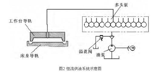 电路 电路图 电子 工程图 平面图 原理图 542_257