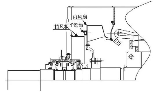 混流通风自润滑电机轴承结构的研究