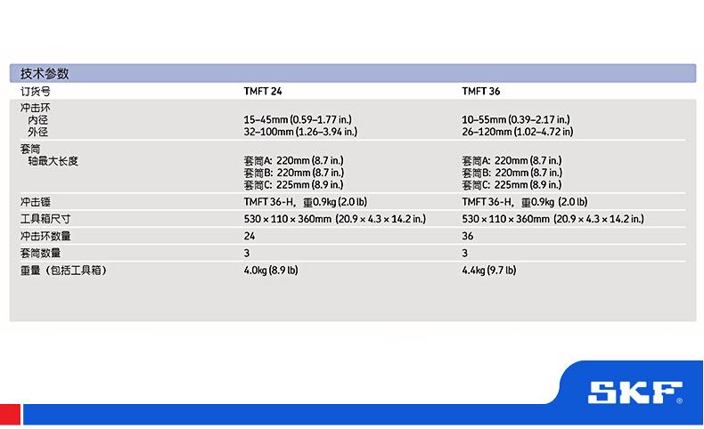 SKF轴承安装工具套件TMFT系列(TMFT-36)详情页_